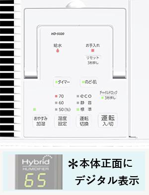 HD-5020液晶画像