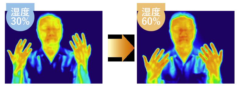 体感温度の違いを検証その1