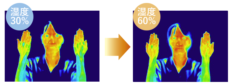 体感温度の違いを検証その2