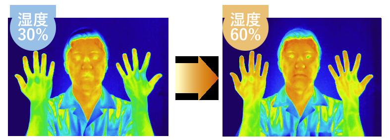 体感温度の違いを検証その3